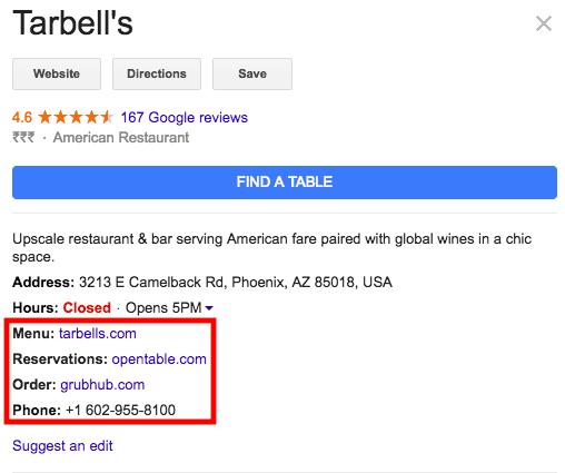 Tarbells