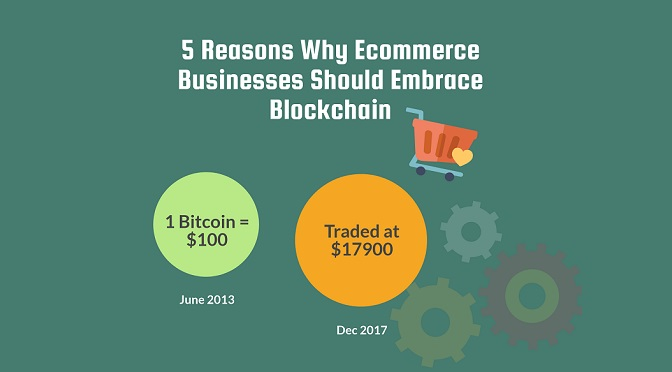 How Blockchain Is Shaping Ecommerce