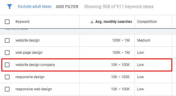 keyword data in Google keyword planner